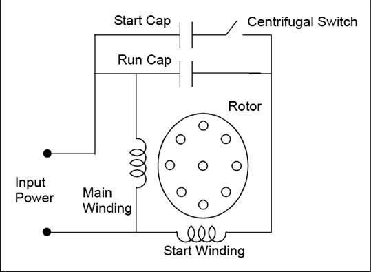 58ced18d8defc2f8b2b10d5401279dbc capacitor start capacitor run jpg (539�395) tools pinterest wiring diagram for capacitor start-capacitor run motor at reclaimingppi.co