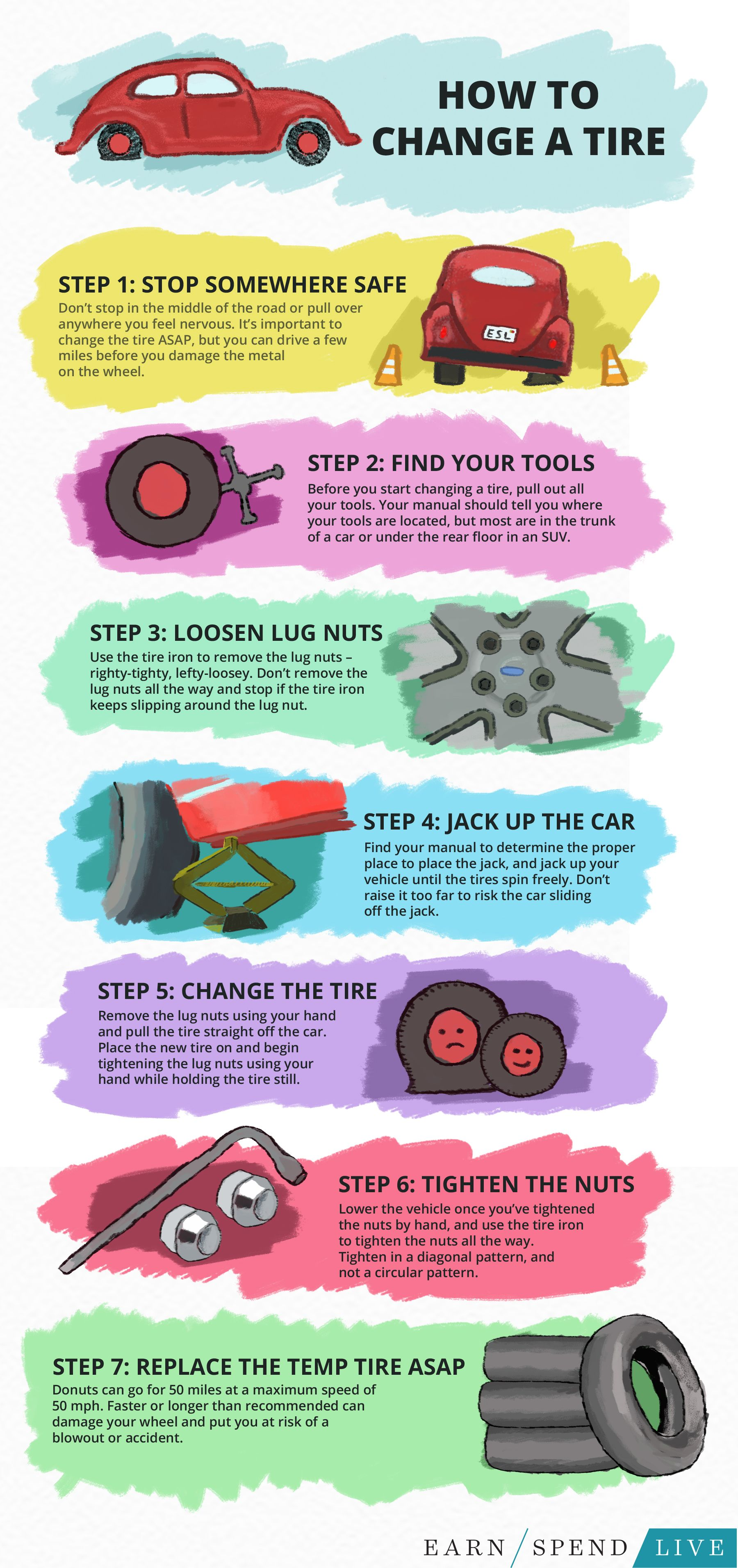 how to change a tire in 7 easy steps | auto tips | car care