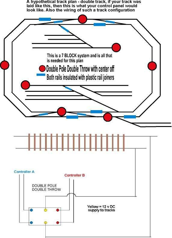 rr train track wiring model train wiring diagrams model trains rh pinterest com Model Railroad Wiring Tips Model RR Wiring