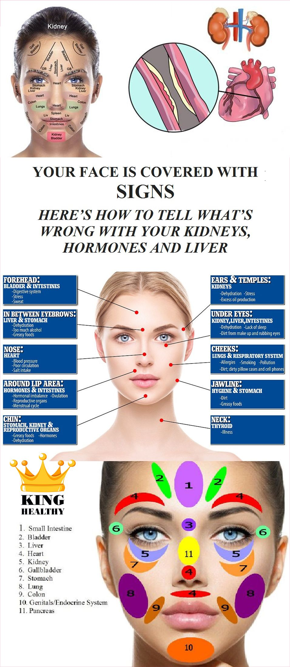 how to tell if something is wrong with your liver