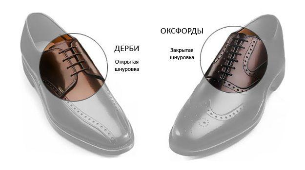 Открытая шнуровка у дерби, закрытая - у оксфордов Dress Codes, Derby,  Fashion Shoes 9157e292b37