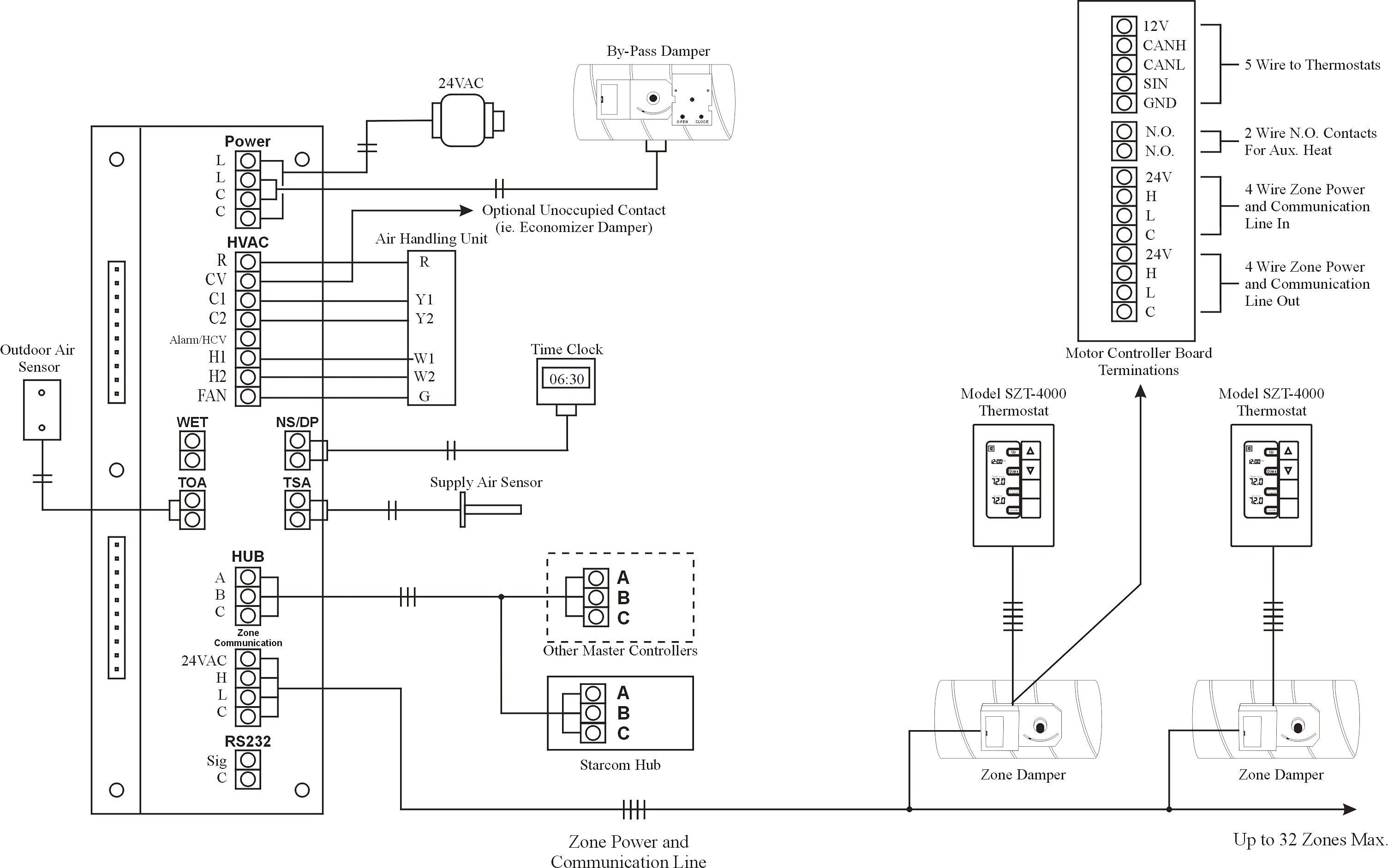 Viper 5305v Wiring Diagram Unique In 2020 Fire Alarm System Home Security Systems Alarm System