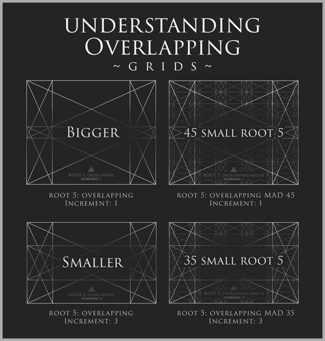 Dynamic Symmetry Grid Package Desenho Geometrico