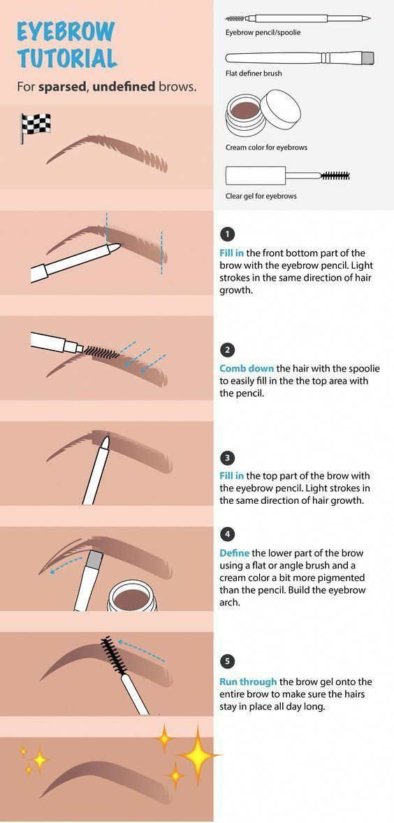 Eyebrow Pencil With Brush - Essential MakeUp Tools #sparseeyebrows