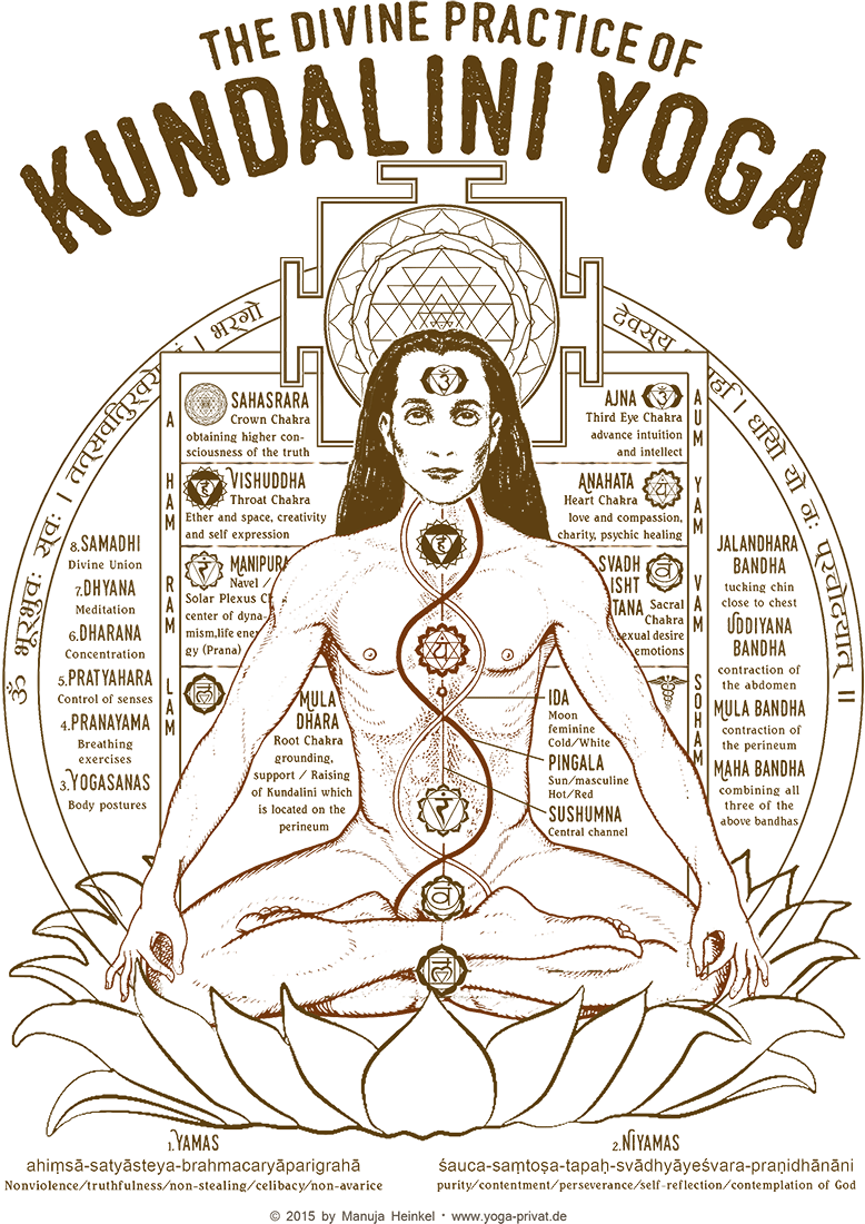 Hatha Yoga A Crowd Favorite Coach Yoga Spiritualyoga Kundalini Praxis Bil