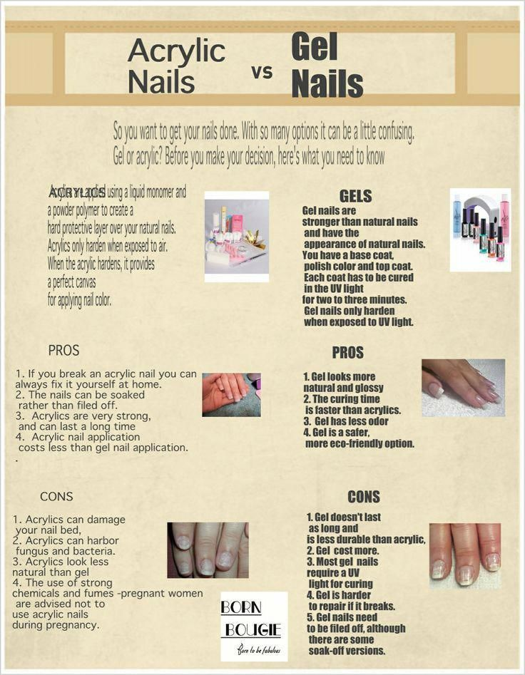 Perfect Nails For Holidays With Sopolish Protect And Peel In 2020 With Images Acrylic Nail Tips Diy Acrylic Nails Gel Acrylic Nails