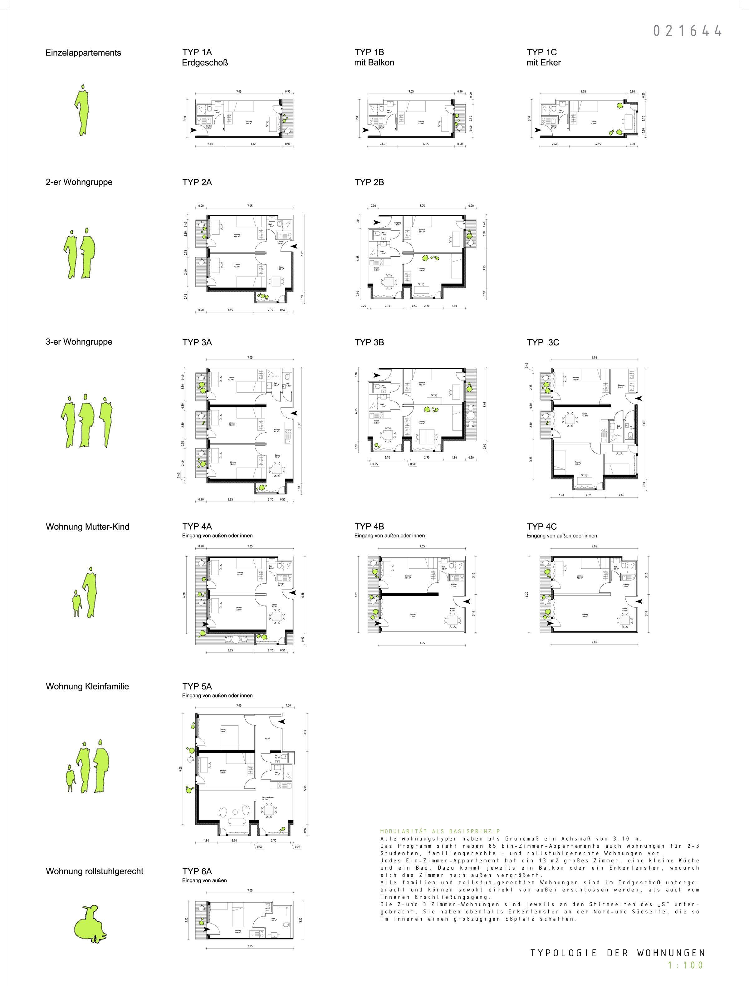 7 Studentenwohnheim Wuerzburg Typologien