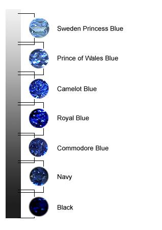 How to buy a sapphire rings in 2019 blue sapphire necklace