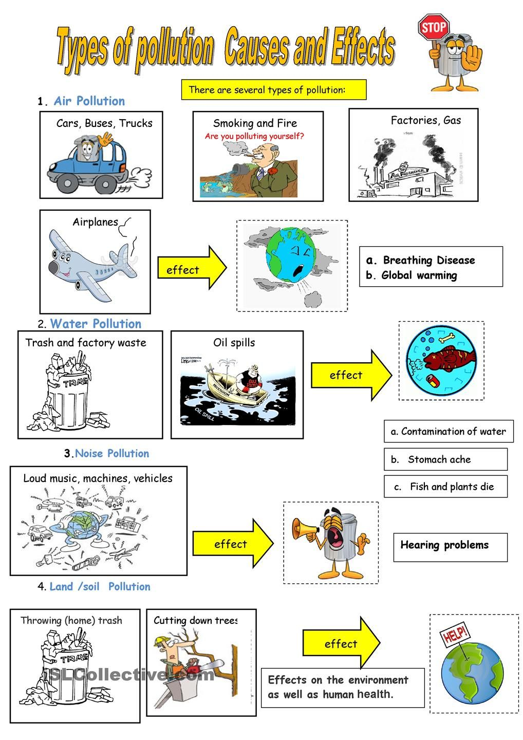 Types of Pollution | Life Skills | Pinterest | English ...