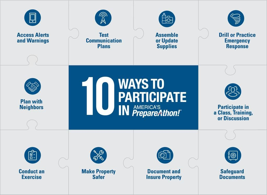 PrepareAthon on Emergency plan, National preparedness