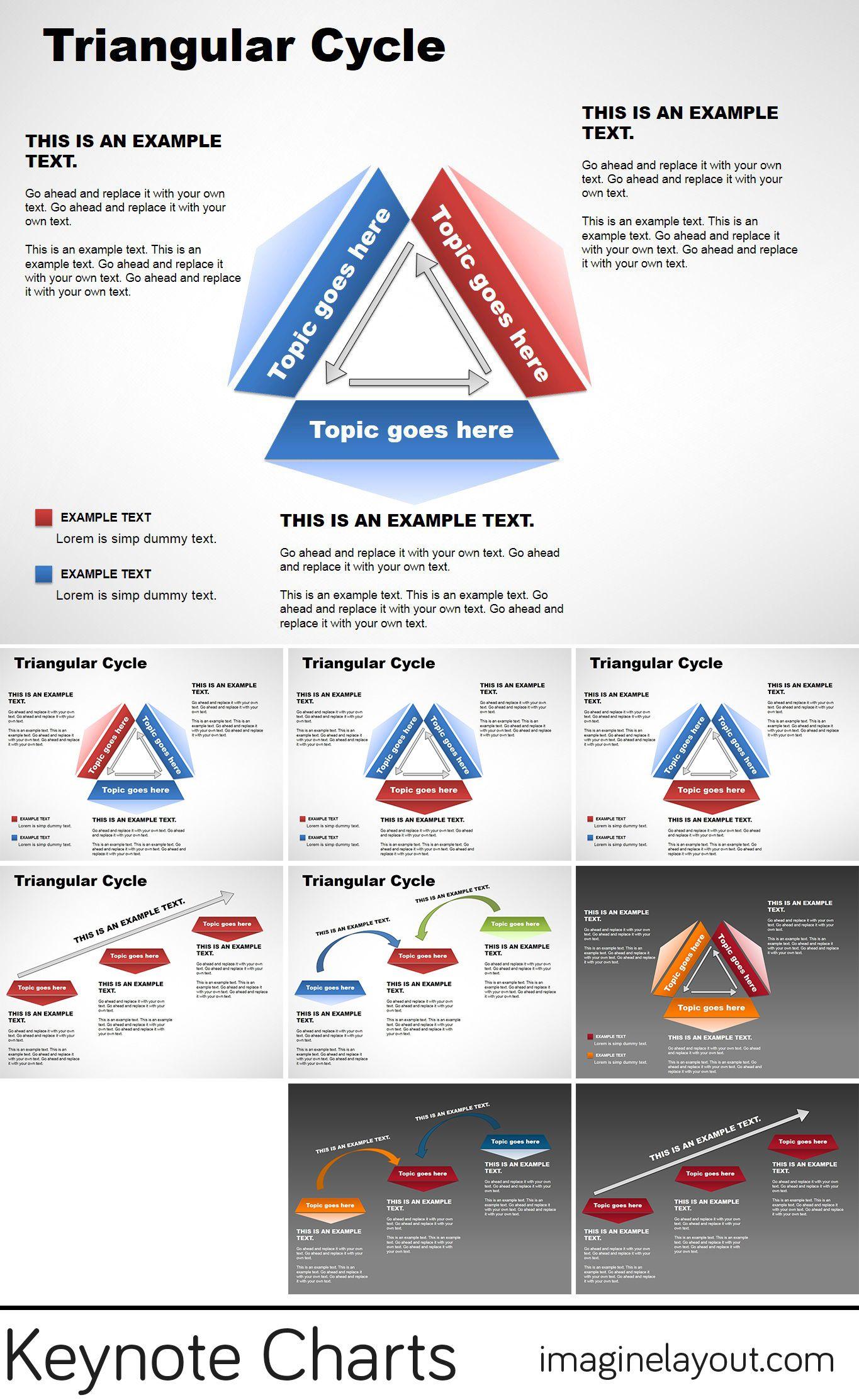 Triangular Cycle Keynote Charts Keynote Charts