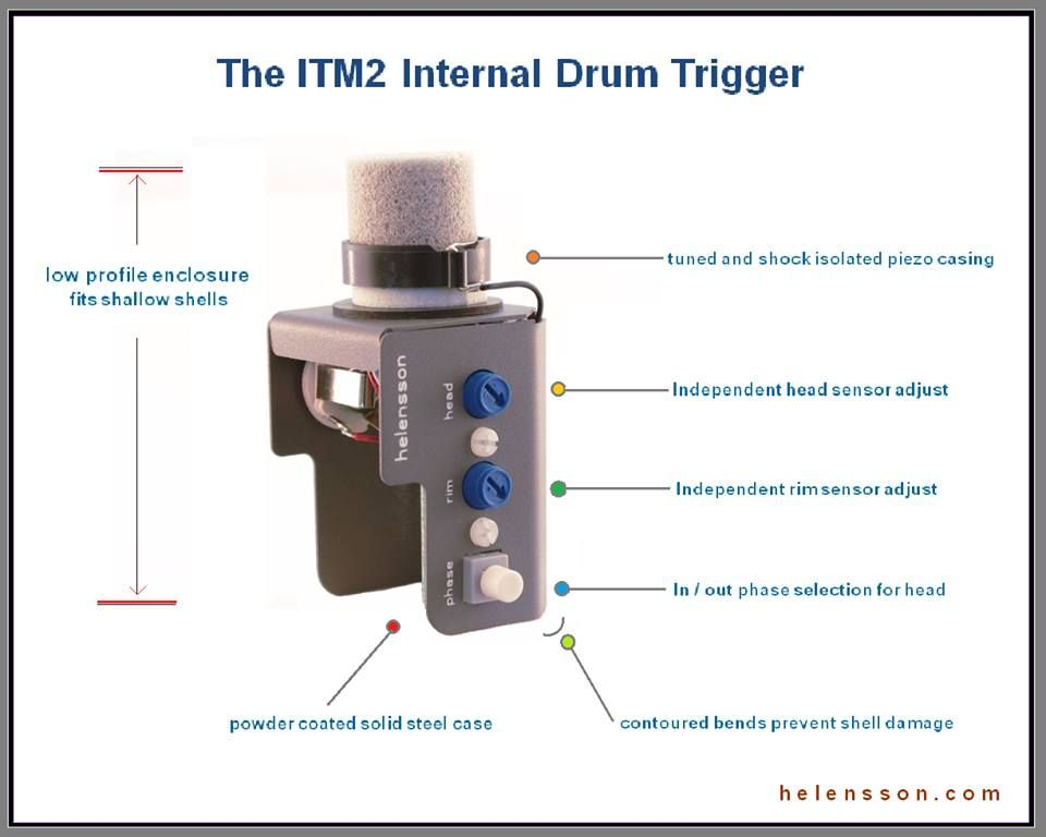 Internal drum trigger from helensson com | Unique Drum and