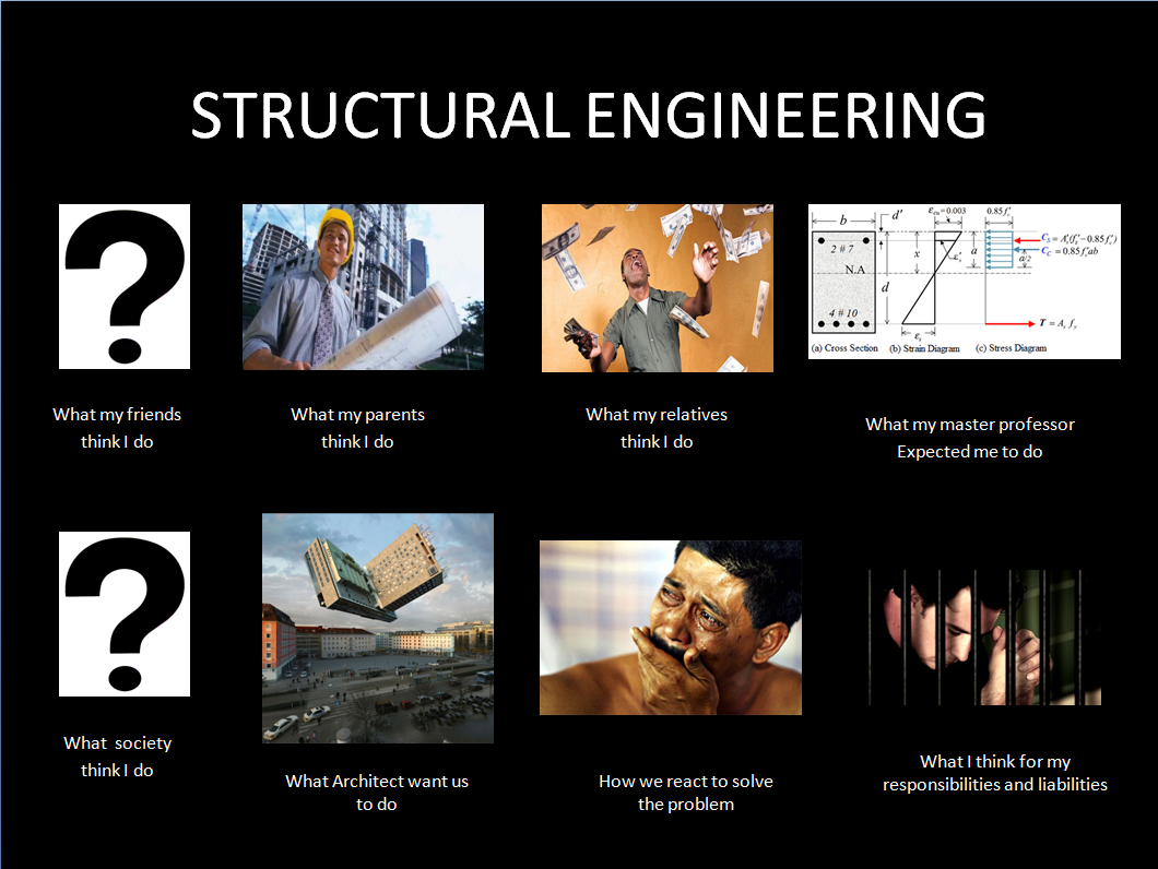 What structural engineering do engineering memes for I need a structural engineer