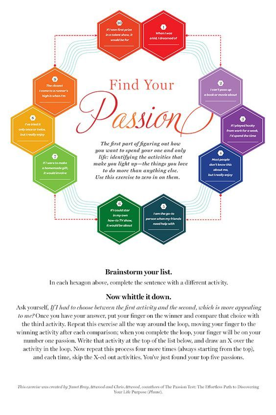 O S 4 Step Guide To Discovering Who You Re Meant To Be Finding Yourself Finding Passion Find My Passion