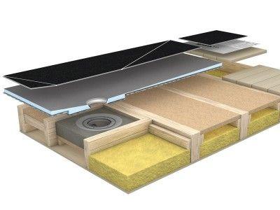 Wedi Fundo Ligno Bodenelement für Holzbalkendecken in 2020