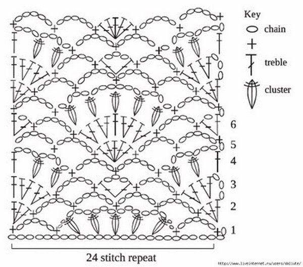 Crochetpedia: pañuelos y bufandas más | Puntos crochet | Pinterest ...