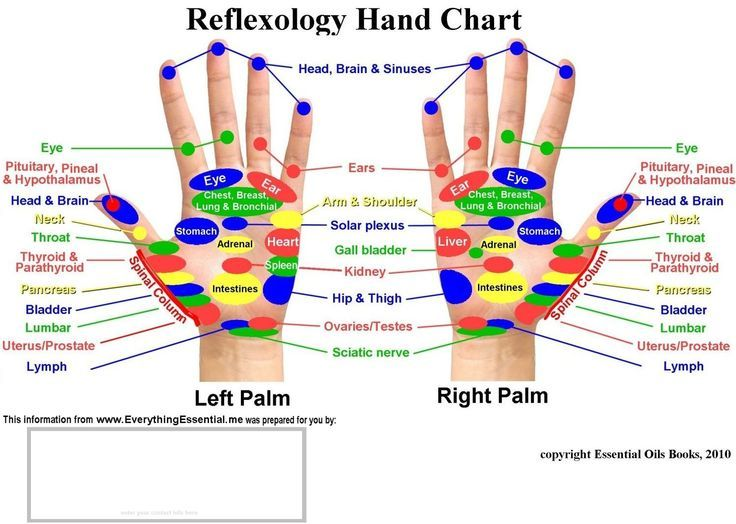 foot reflexology chart pdf  metaphysical spiritual color chart printable | To print a high ...