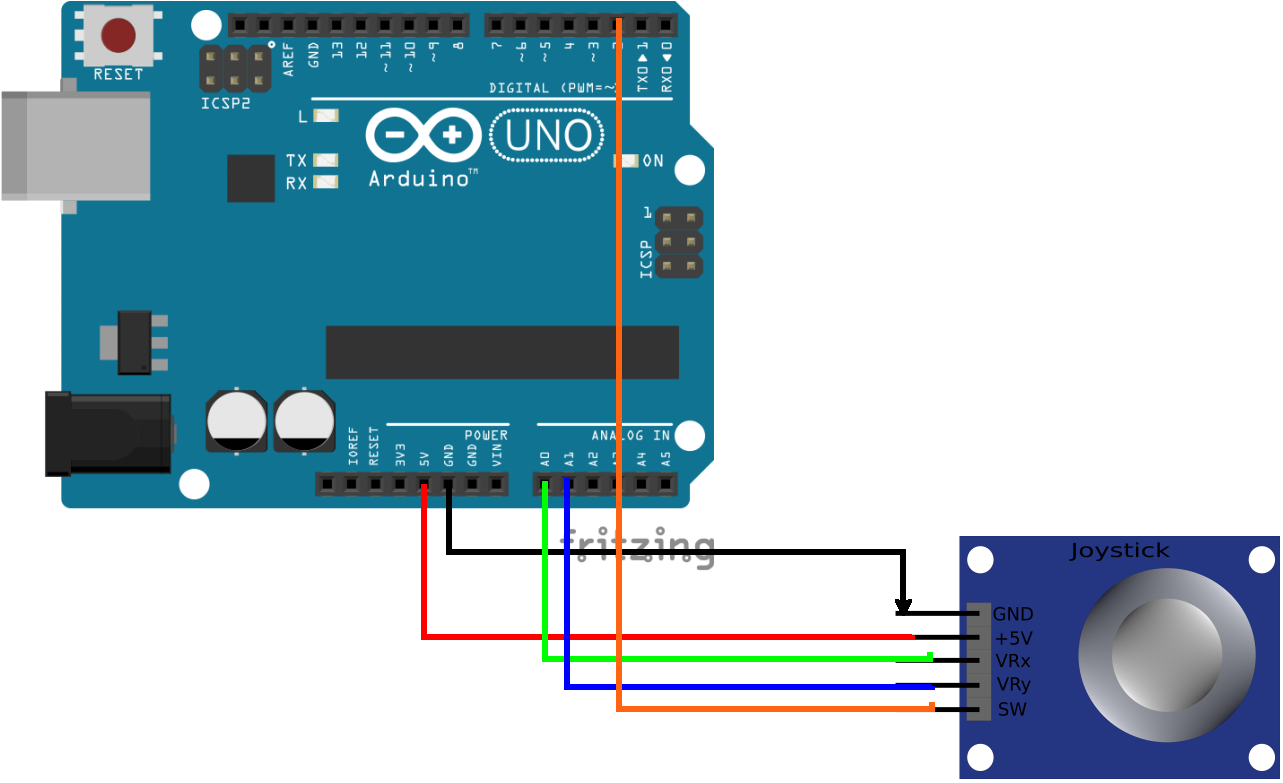 How to setup 2 Axis analog joystick with Arduino