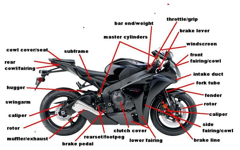 parts of a motorcycle