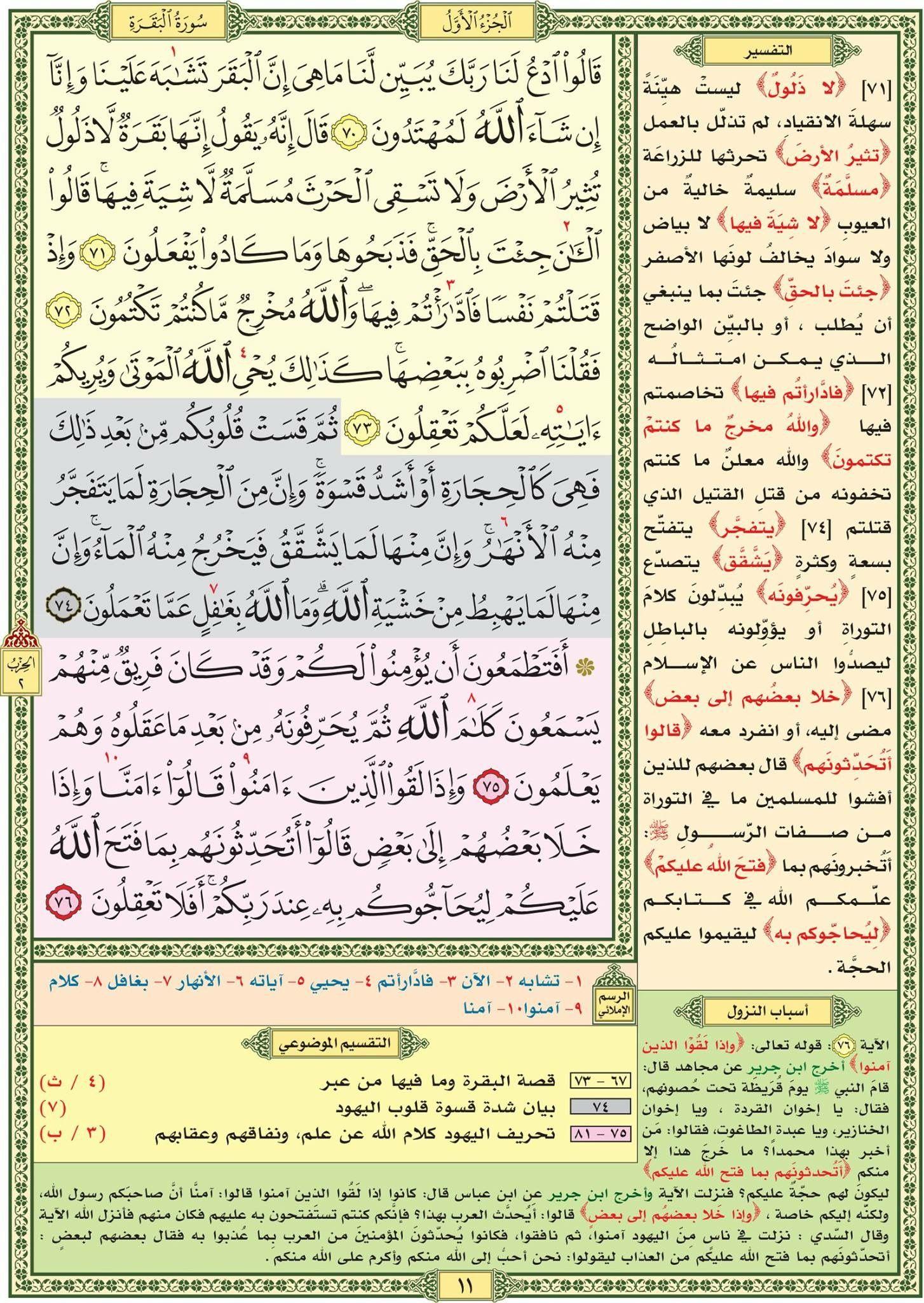 سورة البقرة صفحة رقم ١١ مصحف التقسيم الموضوعي للحافظ المتقن Quran Verses Noble Quran Holy Quran