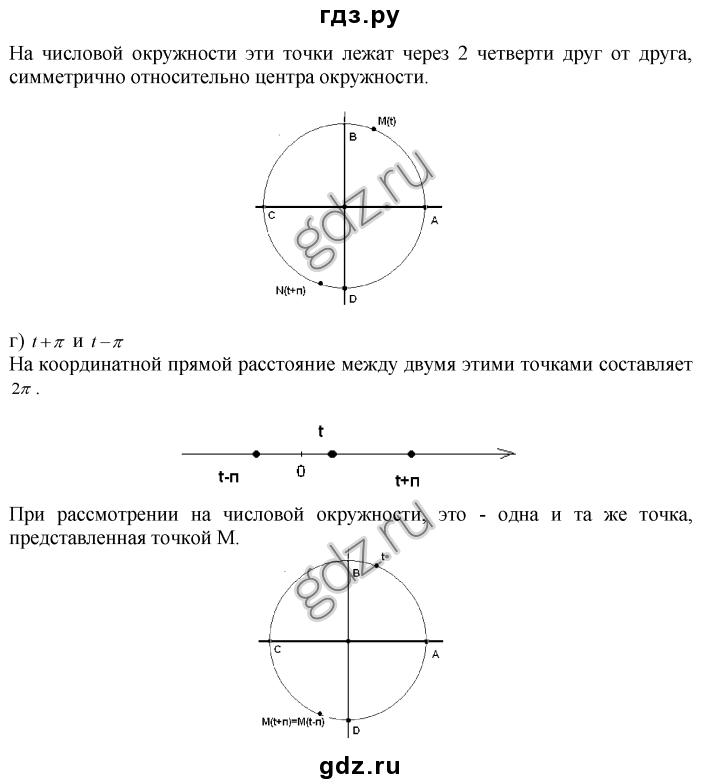 kartine-reshebnik-po-biologii-kotik-8-klass-sonin-nachertatelnoy-geometrii-dlya