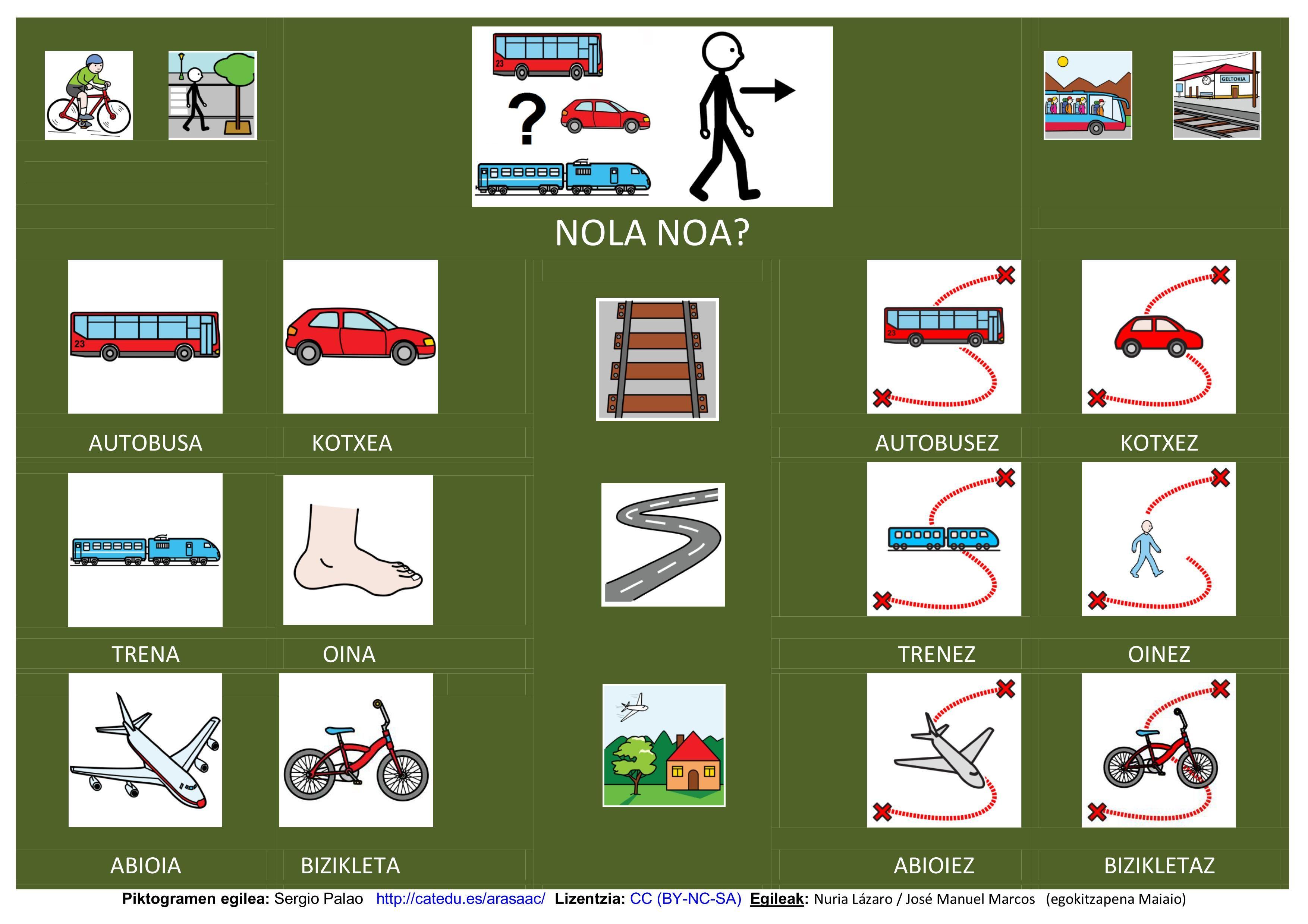 Adaptación En Euskera De Tablero De Comunicación Arasaac Http Informaticaparaeducacionespecia Tableros De Comunicación Euskera Aprender Lengua Y Literatura