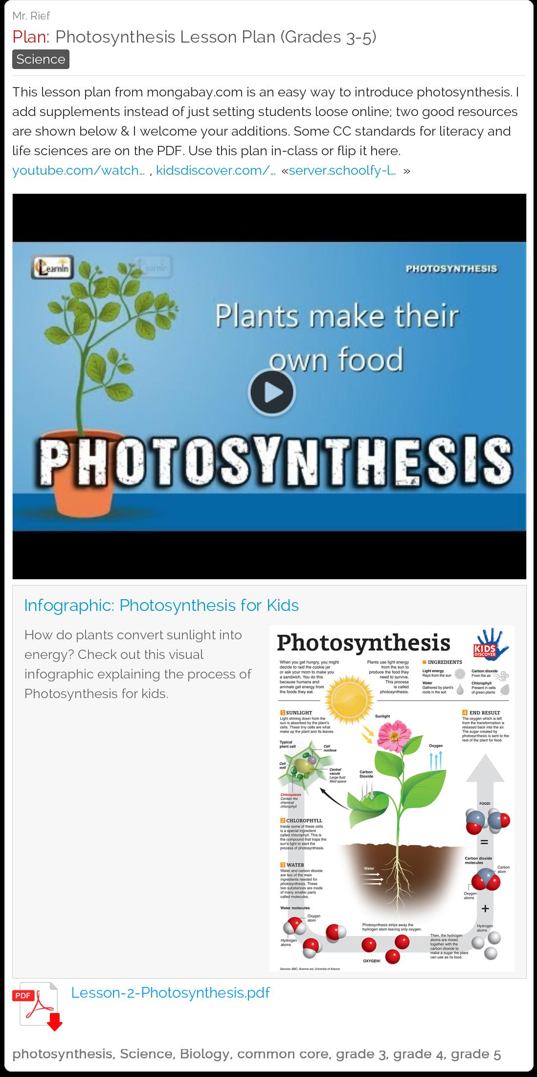 Free Photosynthesis Lesson Plan Grades 3 4 5