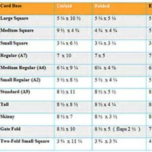Greeting Card Sizes Chart Card Sizes Standard Card Sizes Greeting Card Size