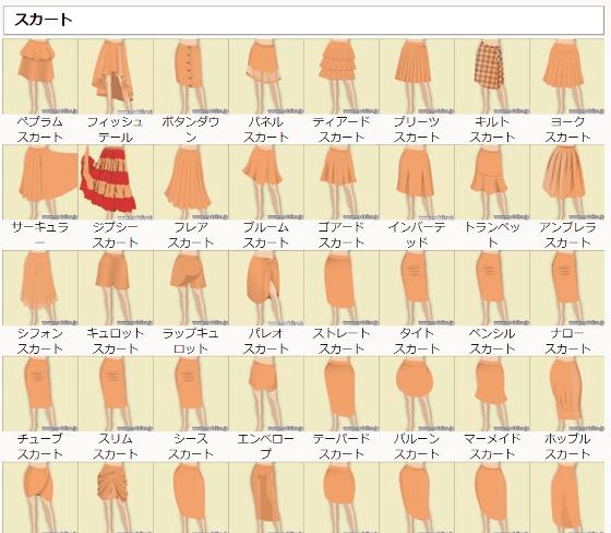 衣装のアイデアを練る時にお役立ちなファッション パーツ 装飾をイラスト付で解説した イラストファッション アパレル用語図鑑 gigazine ファッション用語 ファッション 種類 ファッションデザインのスケッチ