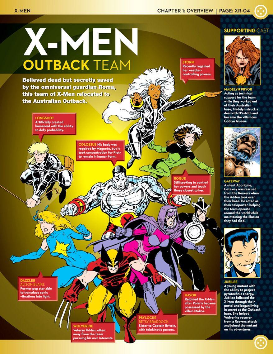 X Men Outback Team Marvel Facts X Men Comics
