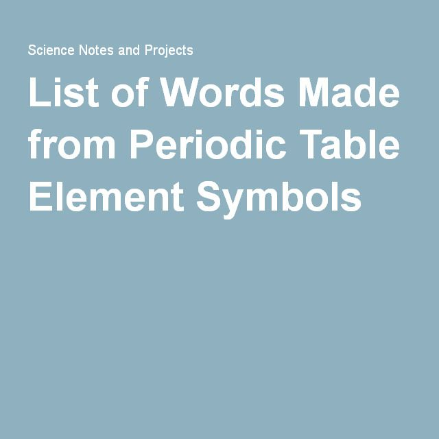 list of words made from periodic table element symbols - Periodic Table Symbols List