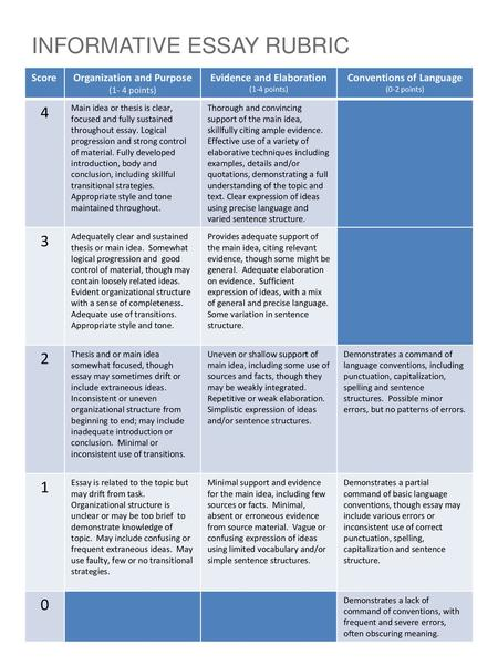 Informative Essay Rubric Expository Examples Type Structures Structure