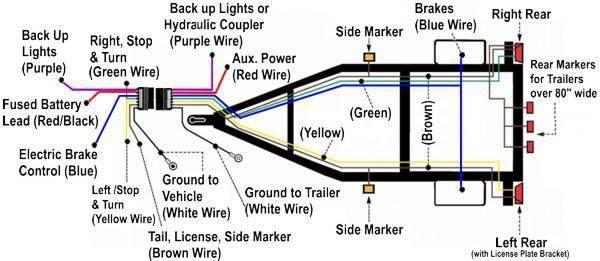 Boler wiring glamping pinterest diagram and rv Trailer Plug Wiring Schematic 7 pin trailer wiring diagram with brakes 7 way trailer plug wiring diagram gmc on 7 pin trailer connector wiring diagram for palomino rv