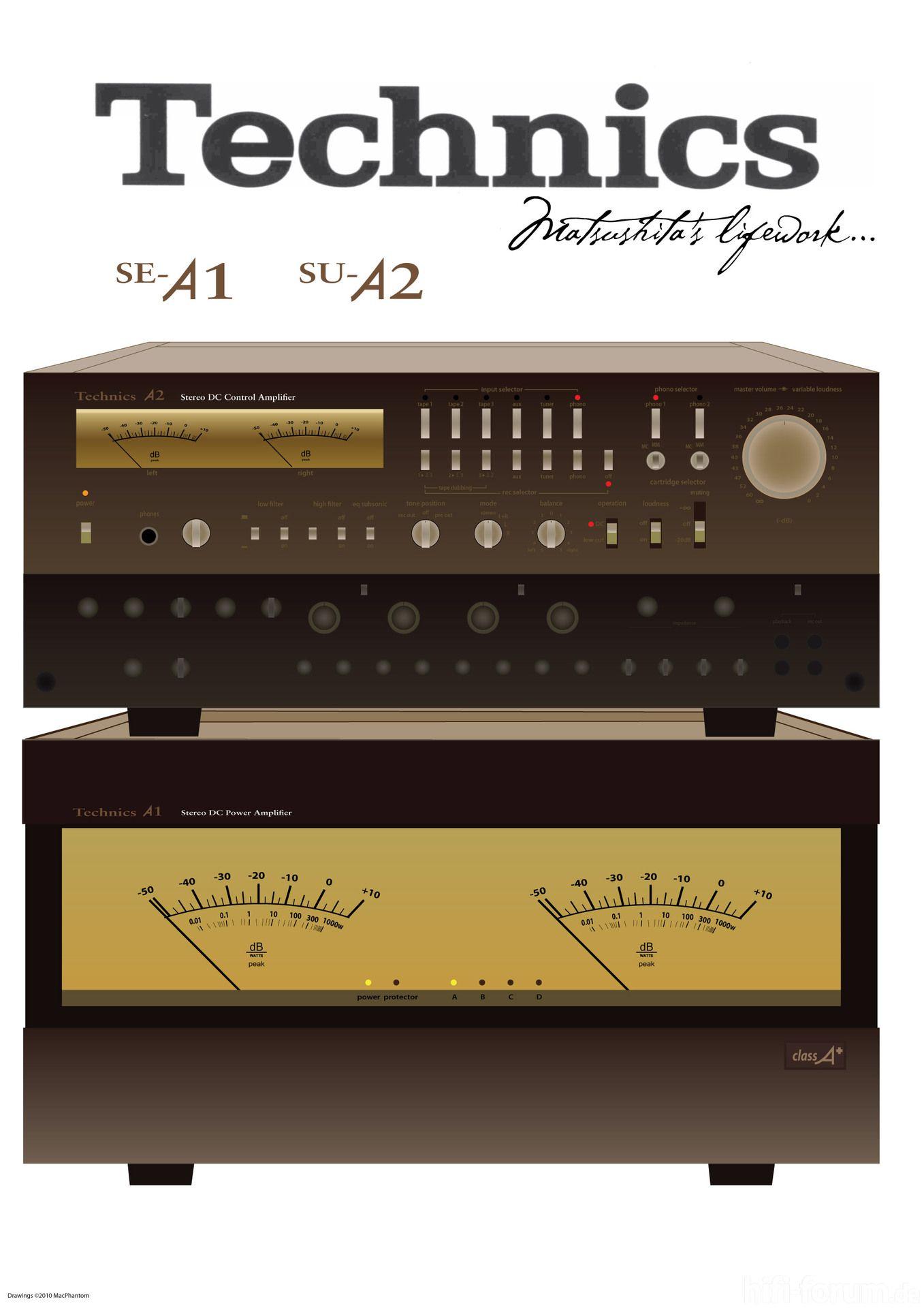 Pin by Antonio Rodriguez on wepa   Hifi audio, Audio ...