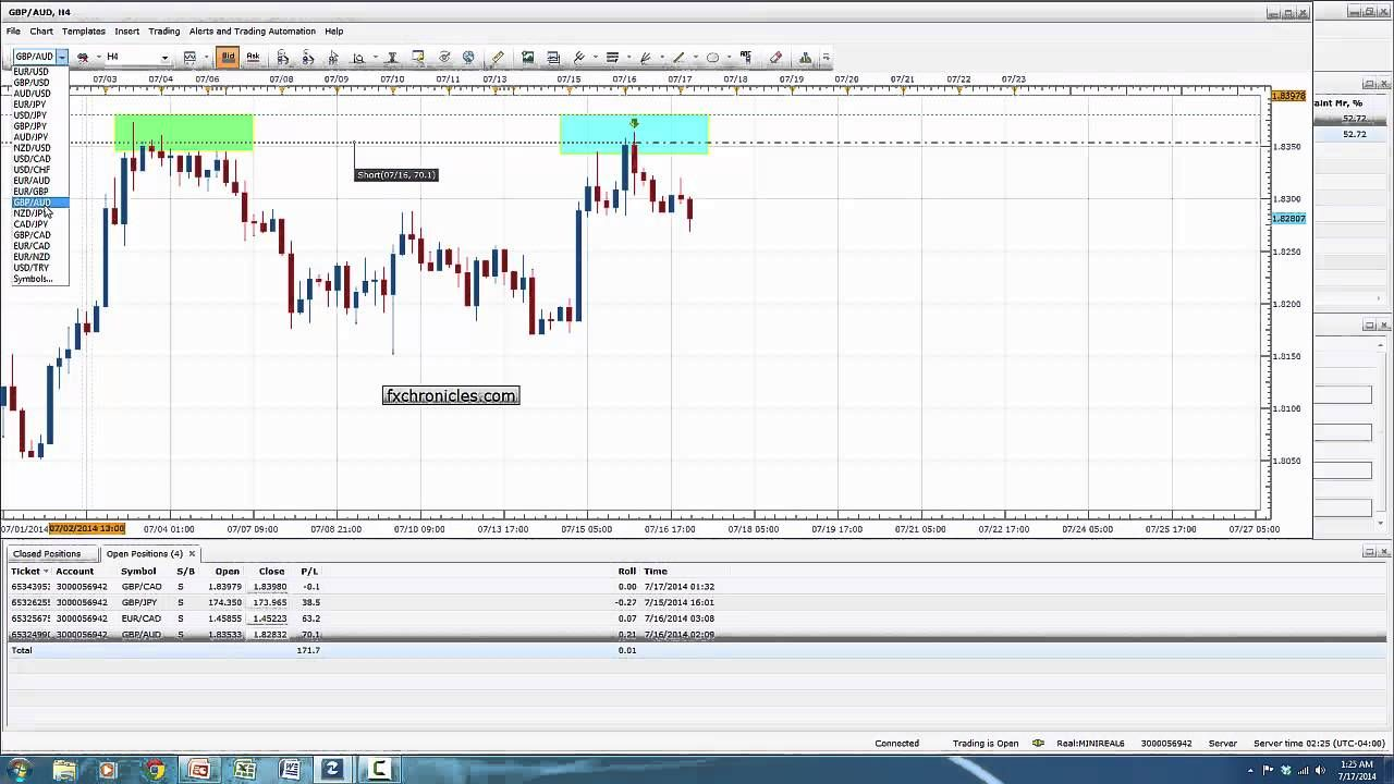 Pin On Forex Trading Signals