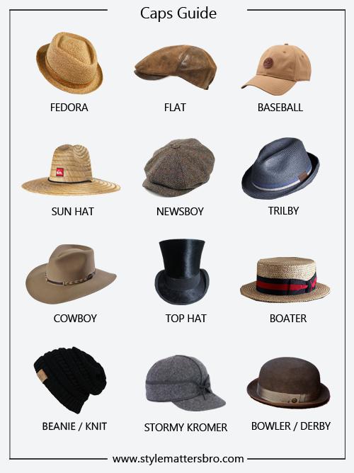f2a1f2f6 Mens cap guide, mens hat guide, caps, flat cap, cowboy hat, beanie ...