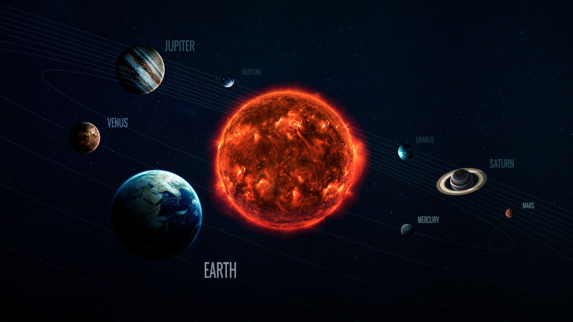 The Solar System 1920x1080 in 2020   Solar system, Solar ...