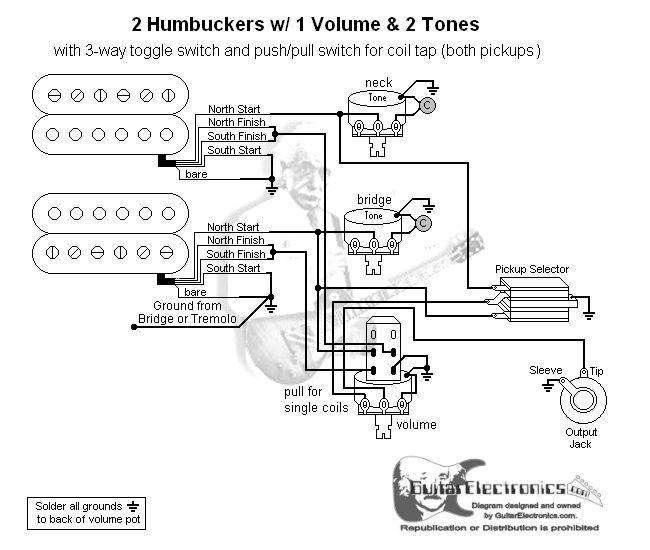 guitar wiring diagram 2 humbuckers 3 2