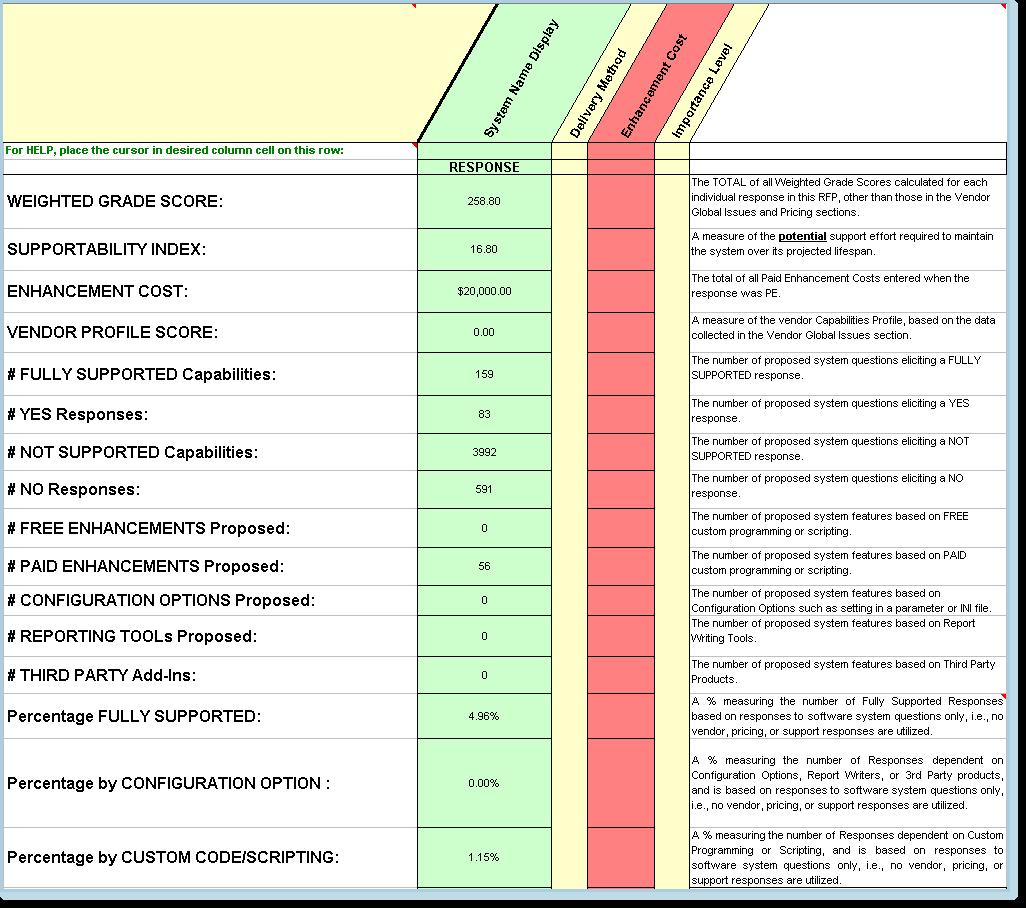 Scorecard Templates System Comparison Software Evaluation Rfp Templates Proposal Templates Project Proposal Example Business Proposal Examples