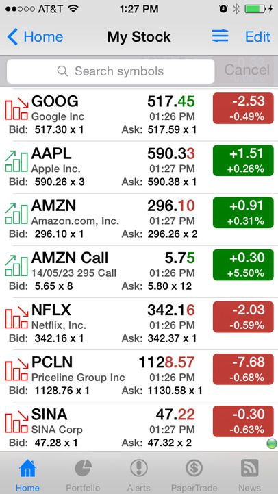 Stock Pro Real Time Stocks Forex Tracker Alert And Portfolio Management Ios Store Store Top Apps Portfolio Management Search Symbol Wealth Management