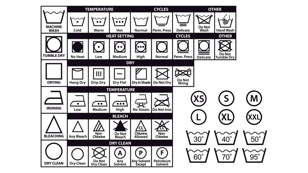 Laundry Symbols Laundry Symbols Laundry Care Symbols Symbols