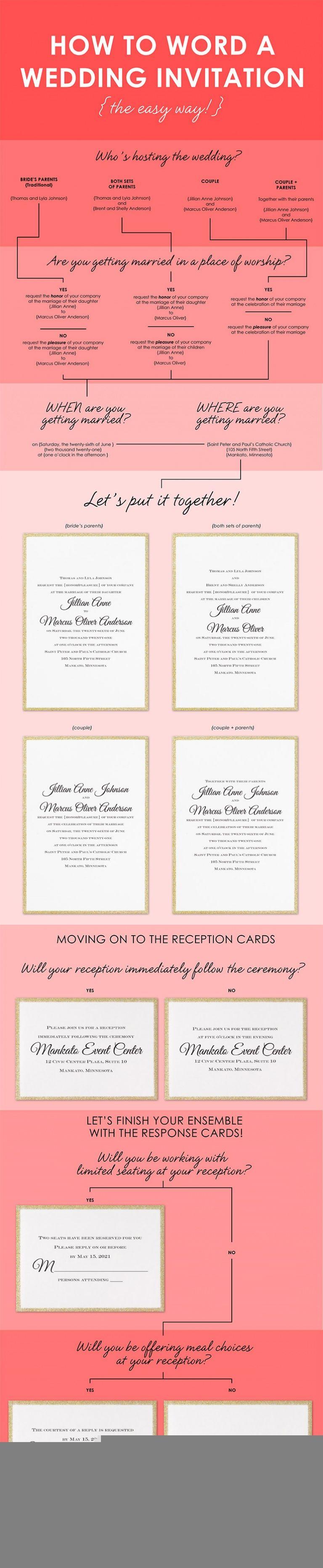 Infographic Wedding Invitation Wording | Invitation | Pinterest ...