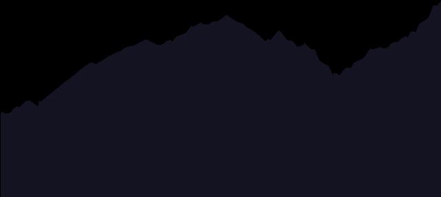 Free Mountain Range Silhouette Clip Art Clip Art Silhouette Clip Art Silhouette Free