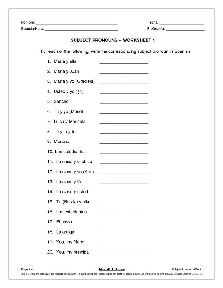 La Escuela de Ingles de Eva: Subject pronouns worksheet | Spanish ...