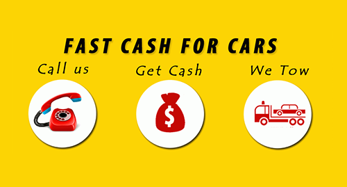 Quote To Cash Cool Instant Quote To Sell Your Car For Cash  Call Us Today Or Find Us
