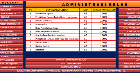 Pin Di Administrasi Guru Yusuf Anwar