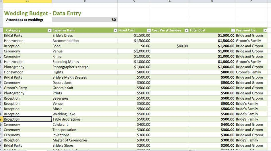 Catering Expenses Spreadsheet Wedding Budget Spreadsheet Budget Spreadsheet Budget Spreadsheet Template