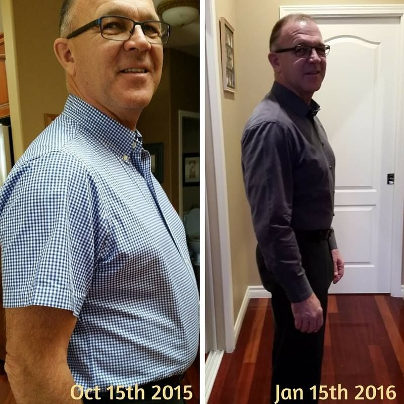 Valentus - Before & After Testimony Site, SlimRoast Coffee and the 12in24 Plan©   Slimroast ...
