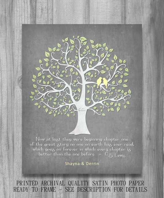 Personalized Wedding Gift Print Marriage C.S. Lewis or ...