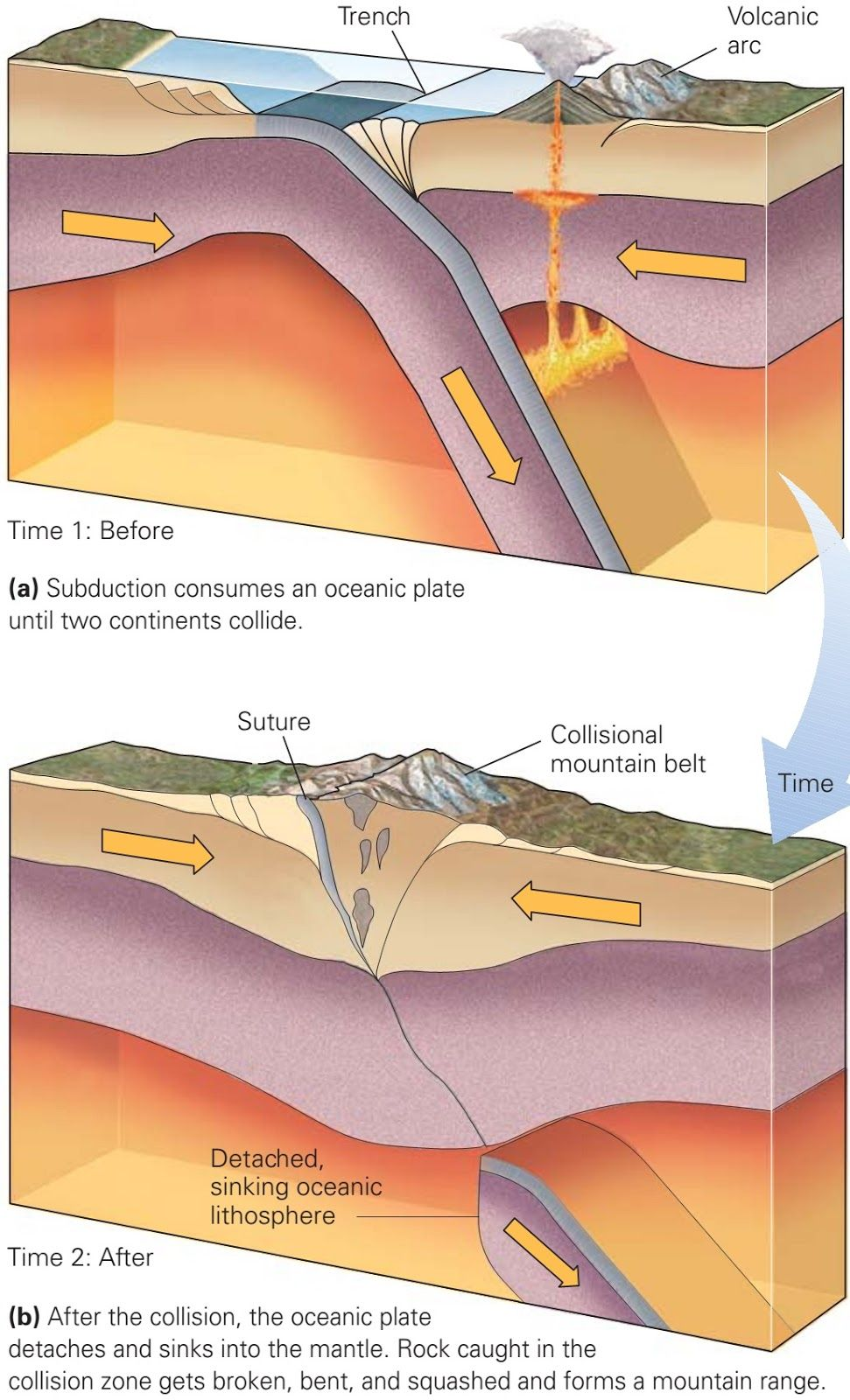 A blog about geology.
